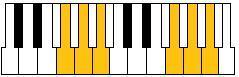 Nouveau clavier
