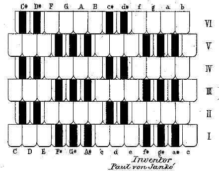 Janko-patent
