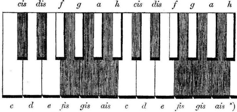 Schumann-clavier