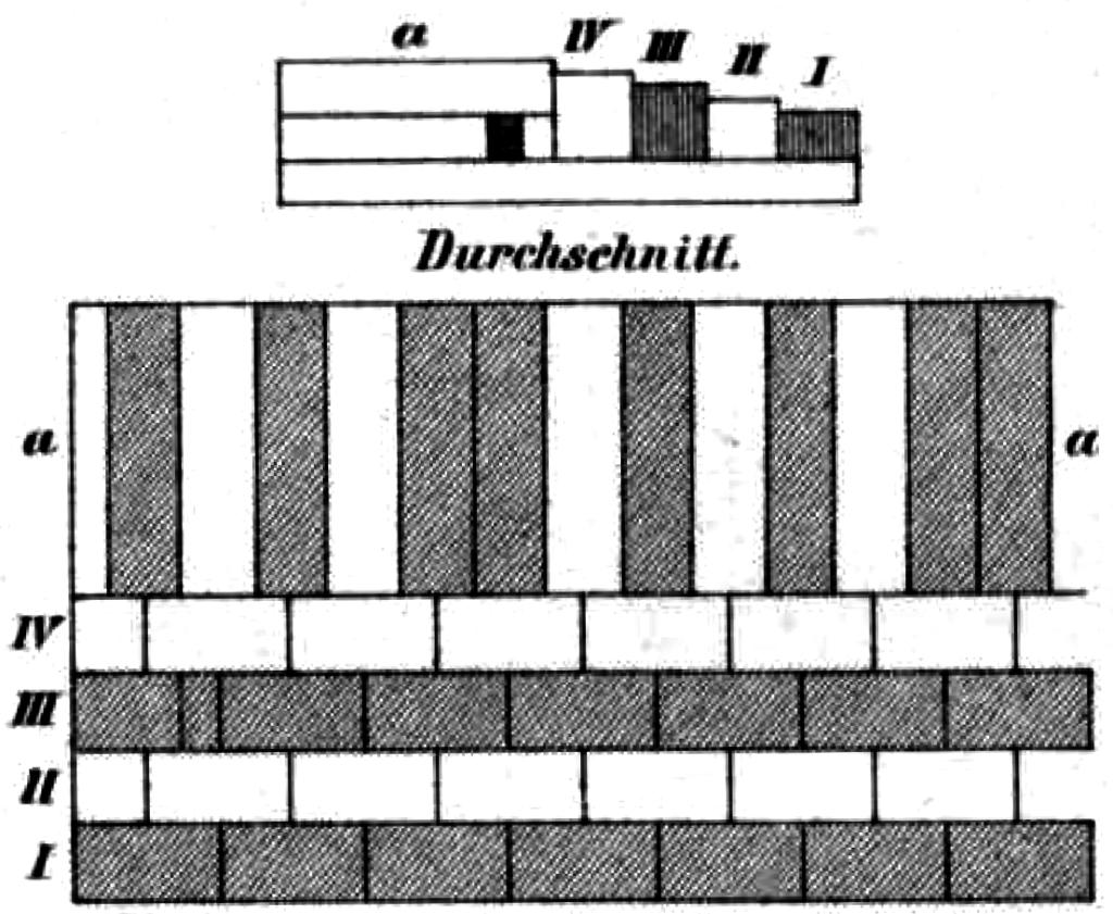 Werneburg-clavier