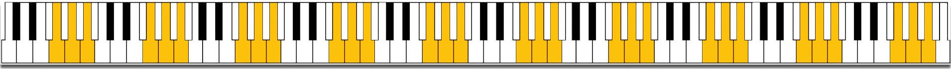 Le nouveau clavier.fr