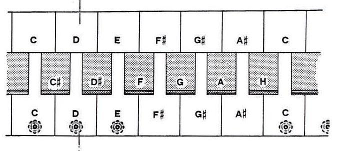 Caramuel-clavier