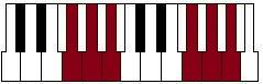 Clavier-acajou
