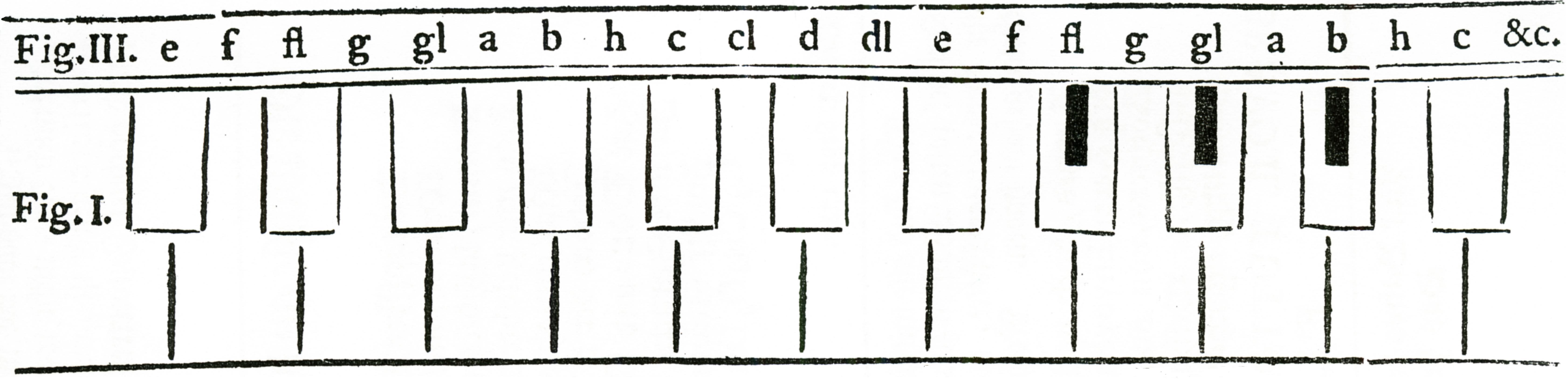 Mattheson-3-inverse